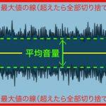 「昔のCDは現在と比べると音圧が低くてショボイ」というのは誤解である。<br>〜録音作品の音圧に関する話〜